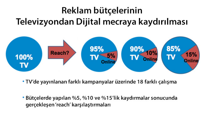 tv_butce